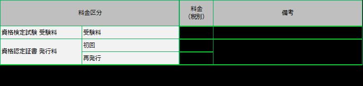 検定試験費用表